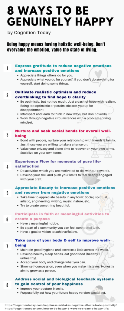 Tips on how to be happy [Infographic]