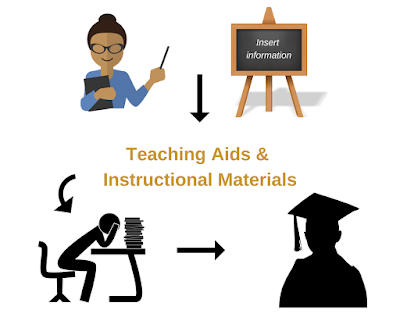 Teaching aids and Instructional materials- tools for teachers and students