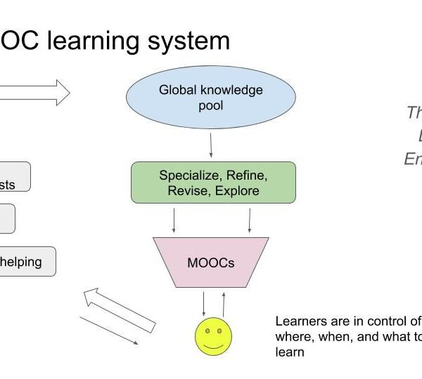 MOOCs and the unexpected advantages of online learning