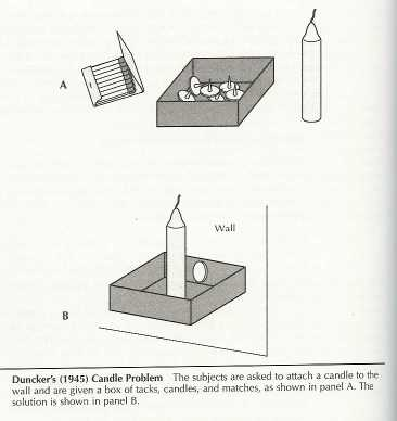 Einstellung effect and the candle problem